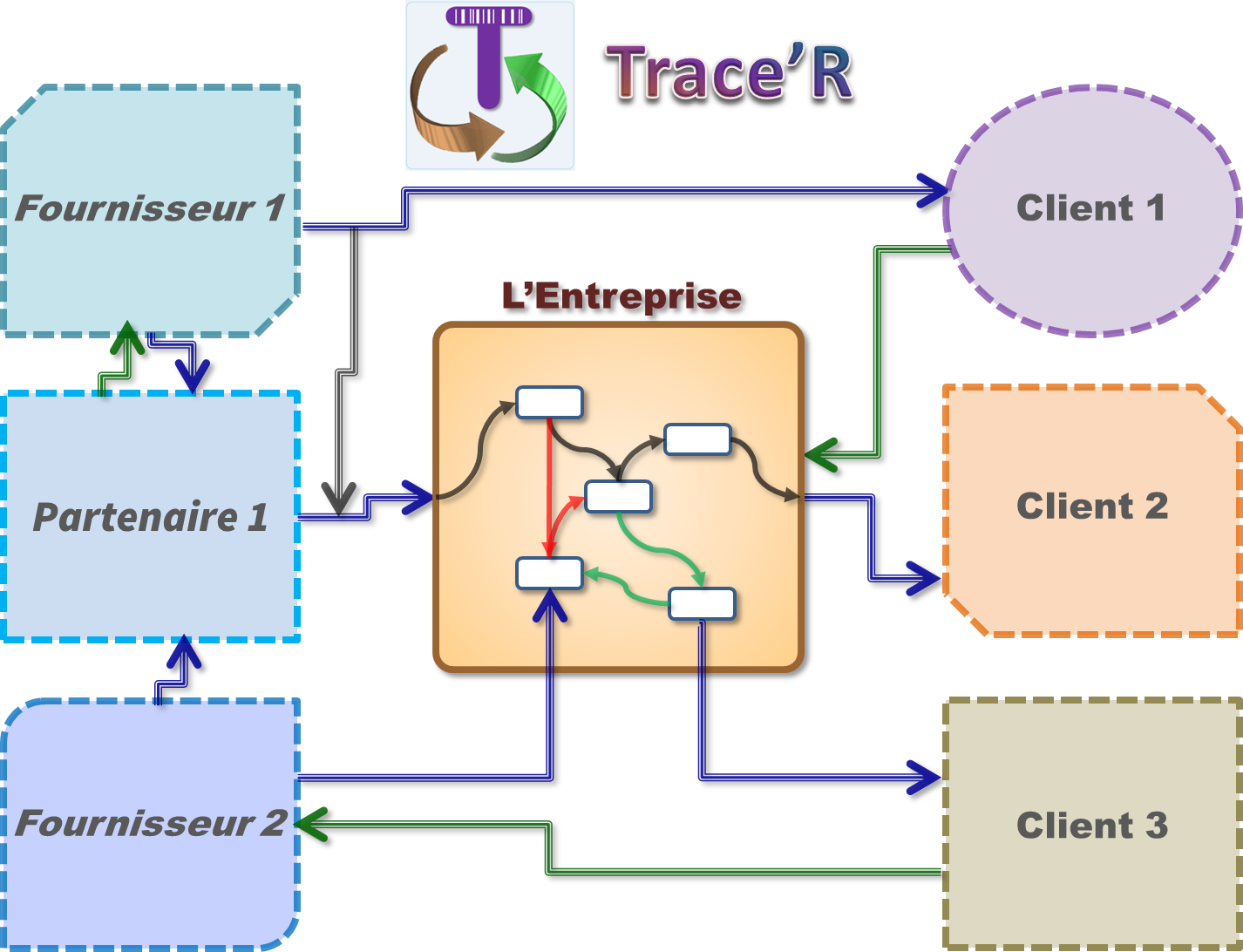 Trace R circuits